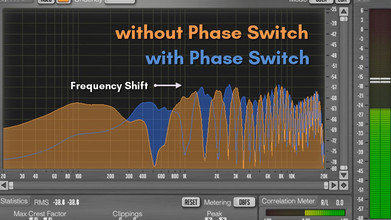 This is why your Phase Switch DOESN'T solve phase problems